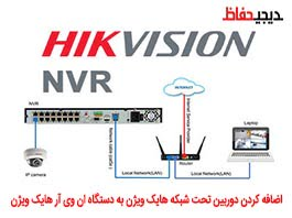 آموزش اضافه کردن دوربین تحت شبکه IP به دستگاه NVR هایک ویژن